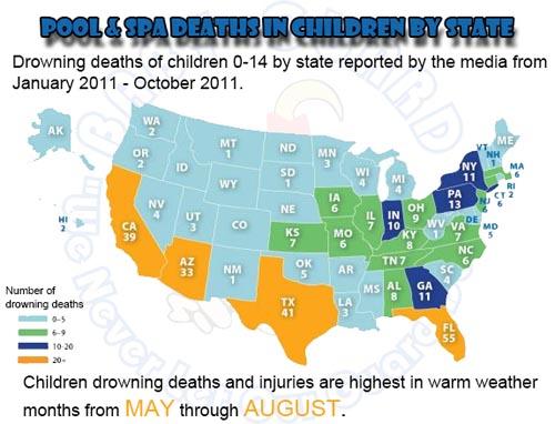 Pool Drownings by State